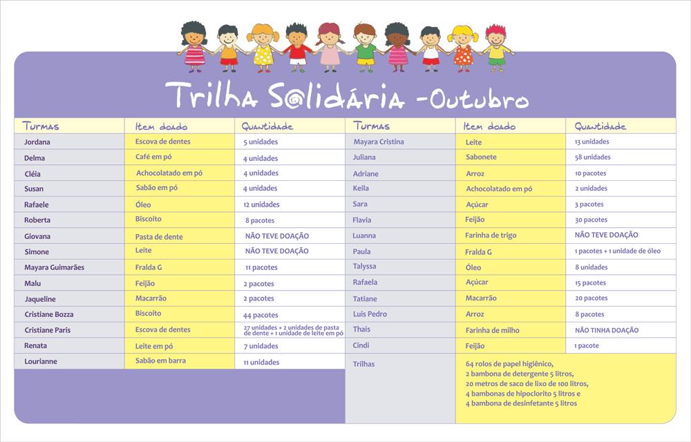trilhas-solidarias-2015-flyer-virtual-ARRECADADO-em-outubro