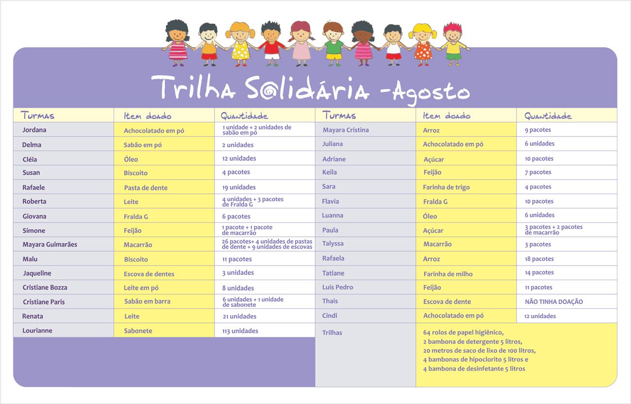 trilhas-solidarias-2015-flyer-virtual-agosto-arrecadacao