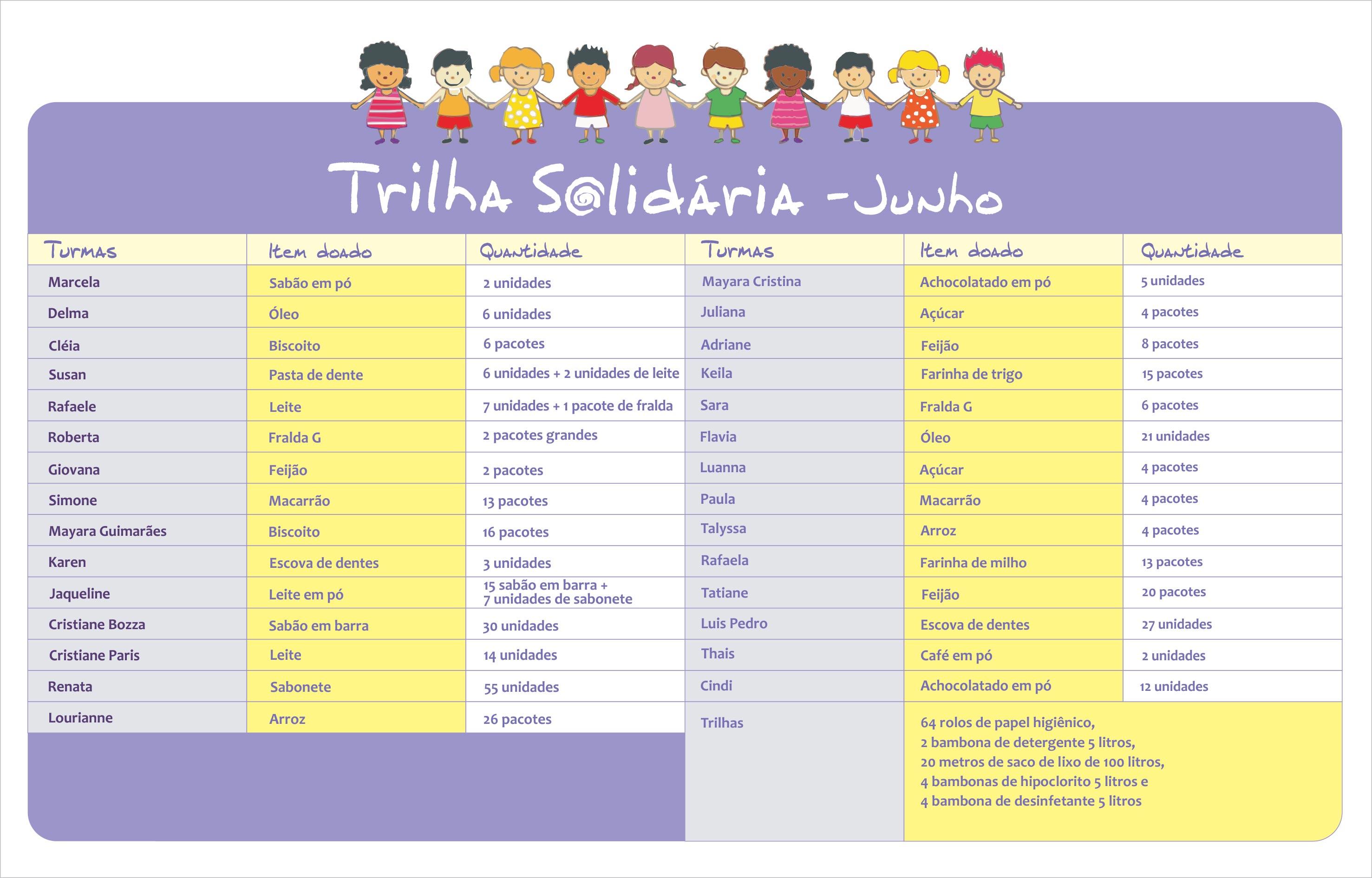 trilhas-solidarias-2015-flyer-virtual-junho-arrecadacao